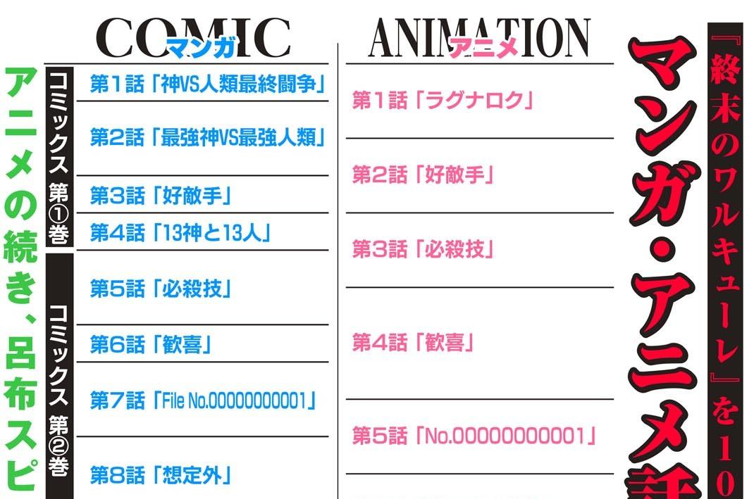マンガ・アニメ話数対応表
